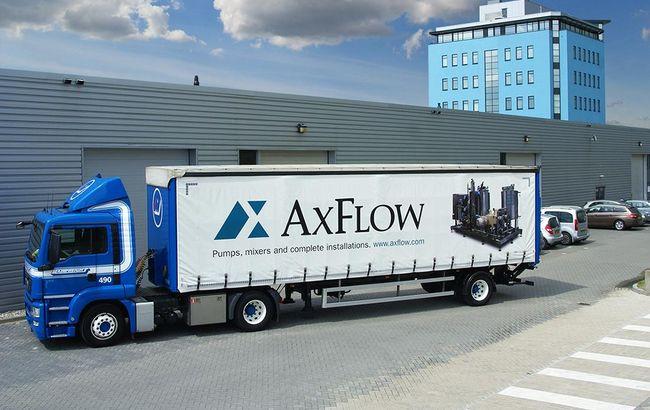 AxFlow GesmbH